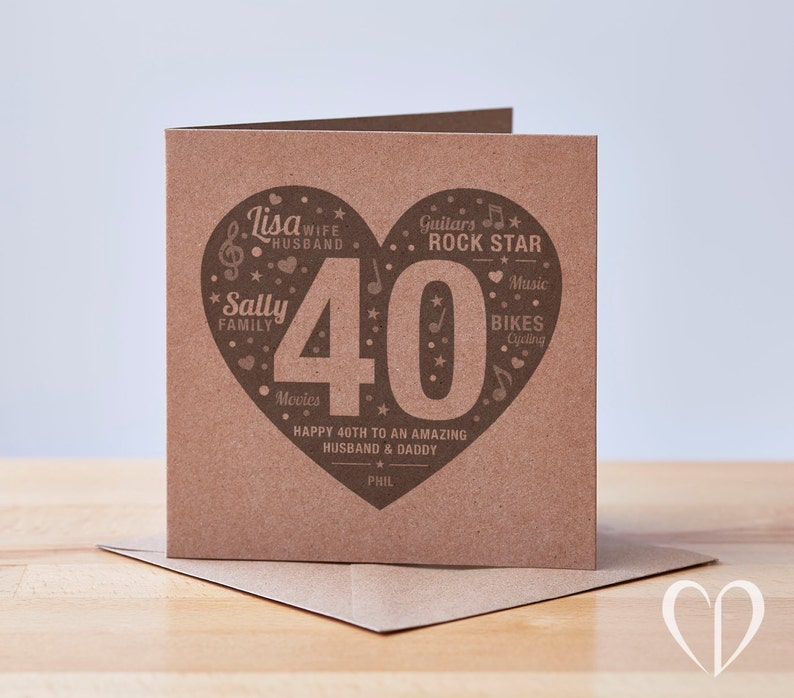 Personalised 40th Birthday Card Happy