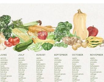 Seasonal produce chart, West Coast, kitchen decor