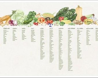New England Seasonal Produce Chart Pflag