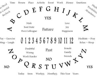 Pendulum Mat and Pendulum How to Guide PDF / Divination / Dowsing / Scrying Mat PDF
