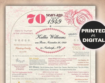 70th Birthday Poster Personalized 1949 SignBorn In USA EventsCustom Gift For Mom GIft Woman