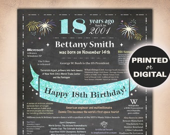18th Birthday Gifts For Girls18th PrintablesParty Ideas18th Boys18th Poster Chalkboard Born In 2001