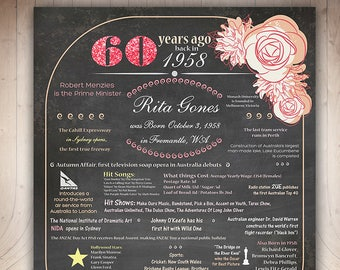 AU 60th Birthday Gift, Custom 1958 Birthday Sign,Chalkboard Poster 1958 AUSTRALIAN facts,60th Birthday Poster Australia,Gift for her aussie
