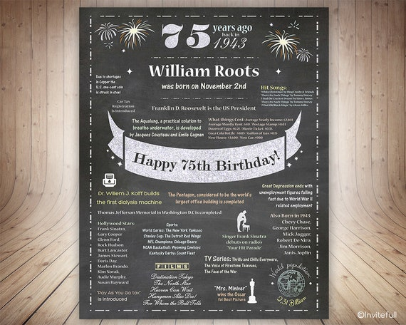 75th Birthday Gift For Dad1943 PosterChalkboard