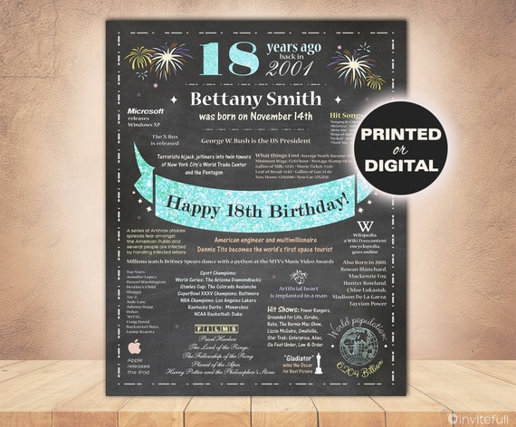 18th Birthday Gifts For Girls18th PrintablesParty