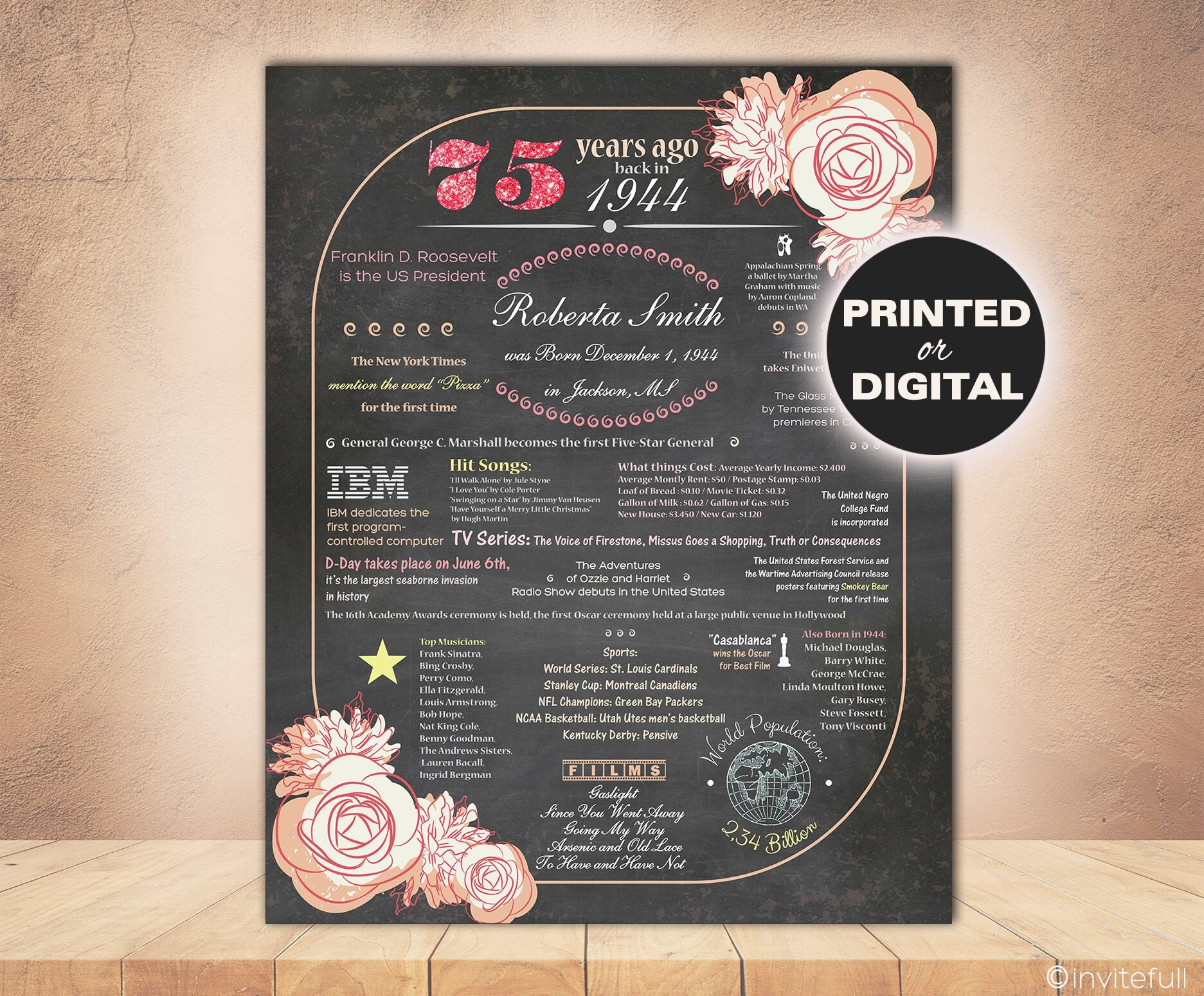 Chalkboard 75th Birthday PosterPersonalized 1944 Sign75th Gift For GrandmaBorn In USA75th Decorations