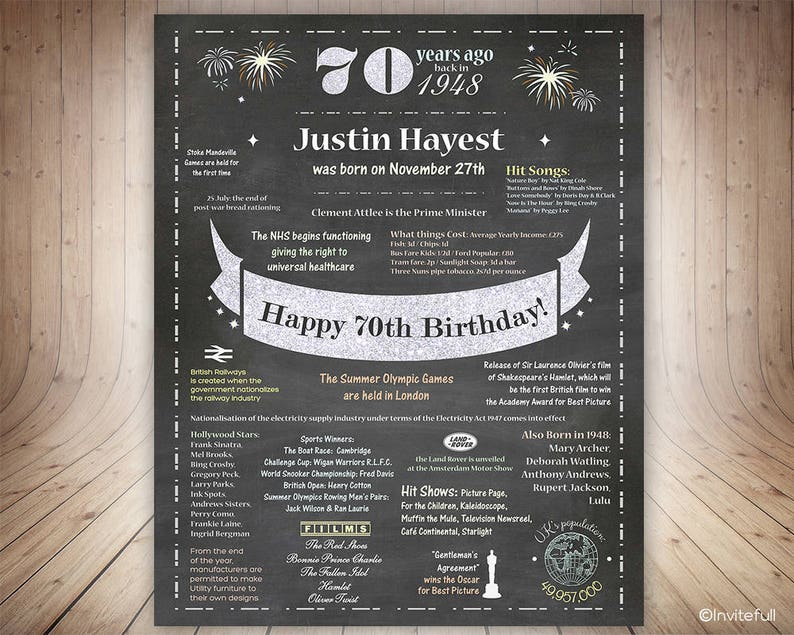 UK 70th Birthday Gift For Dad Poster Facts