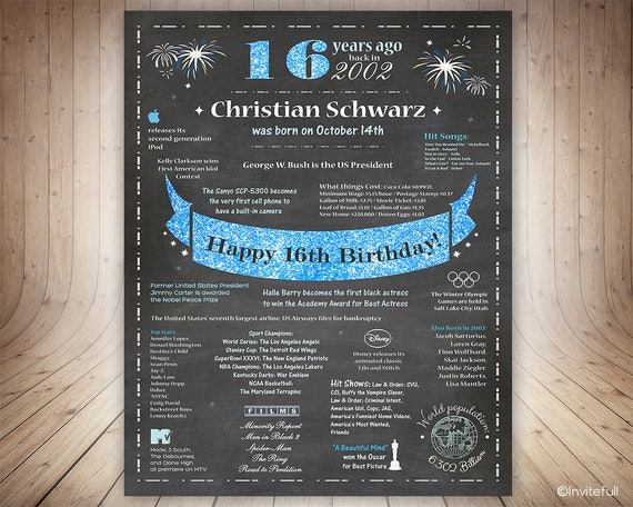 Sweet 16 Gift For Boy Chalkboard Sign 16th Birthday