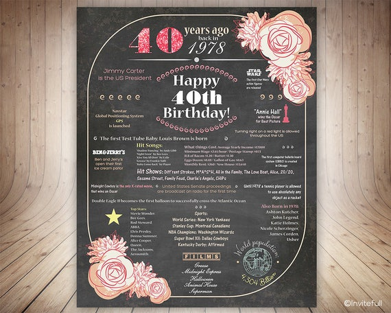 40th Birthday Gift Woman Instant Download