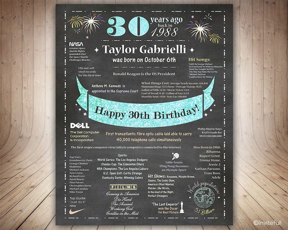 30th Birthday Gift USA Facts Sign