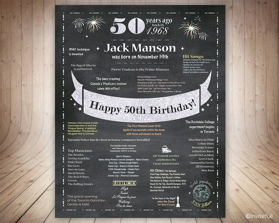 CANADA 50th Birthday Gift For Men 50th Birthday