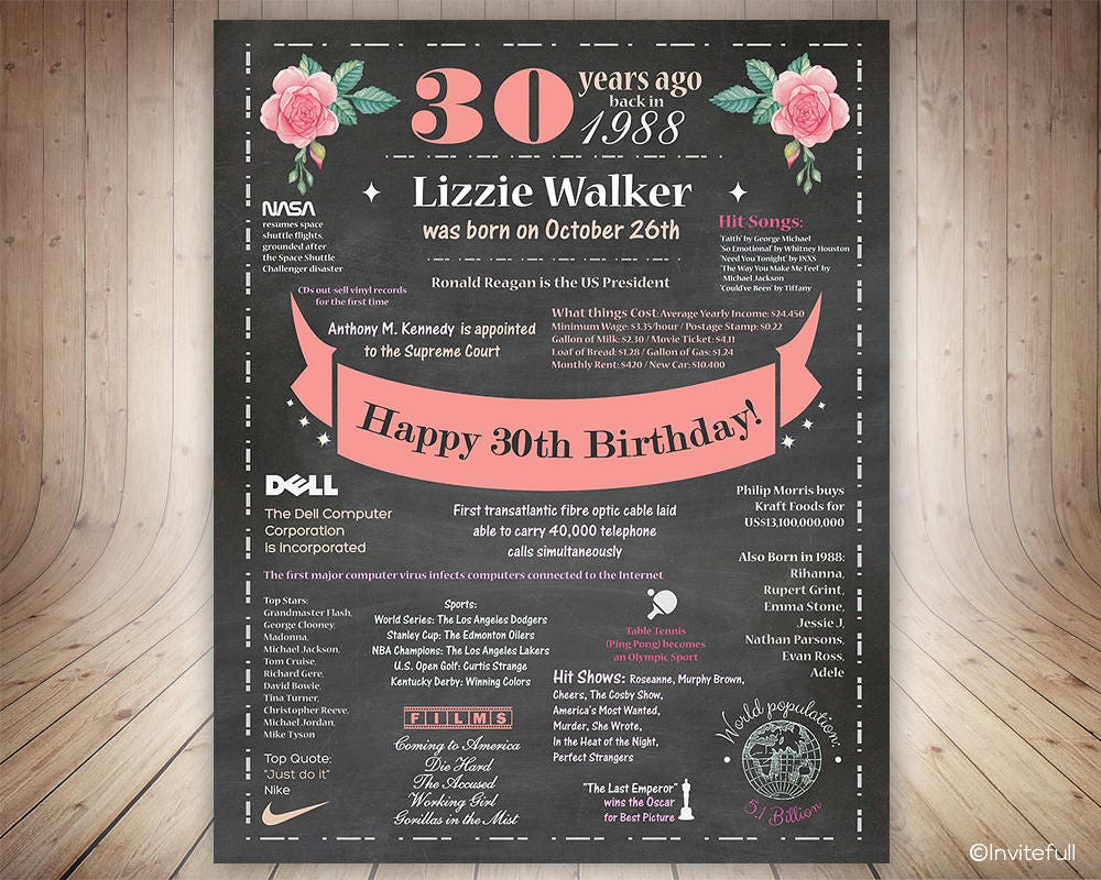 Personalized 30th Birthday Gift For Herpink 30th Birthday Etsy