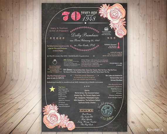 70th Birthday Gift For Mom Poster Personalized