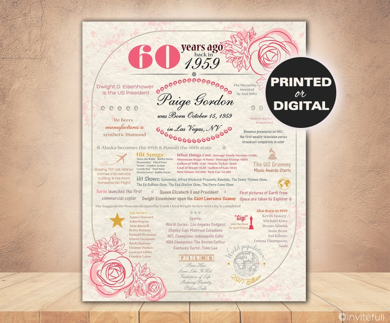 60th Birthday Poster USA Facts Gifts For Women