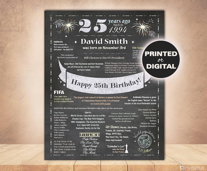 25th Birthday Gift Men For Him