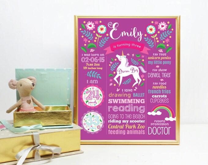 Milestone Unicorn BIRTHDAY Print - Personalised Milestone Art, Birthday Sign, Unicorn Milestone Sign, Printable Wall Art, Birth Stats Art