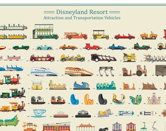 "Disneyland Resort Attraction and Transportation Vehicles Poster 22"" x 28"""