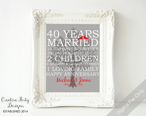 40th Wedding Anniversary Gifts.40th Wedding Anniversary Gift 40th Anniversary Print Family Prints Personalized Name Family Tree Love Birds Home Decor Wall Art