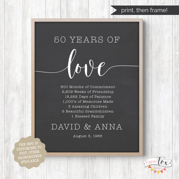 Printable 50th Wedding Anniversary Gift Jpg 60th Wedding Etsy