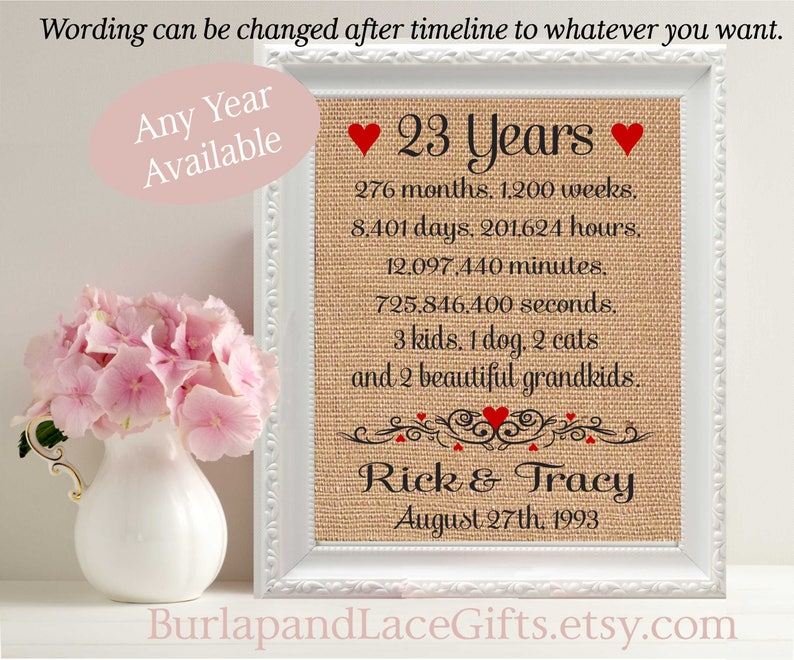 23rd Anniversary 23 Years Together Years Months Weeks Days Etsy