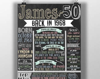 50th Birthday Gift For Him Bday Men Party Decor 1968 Board 50 Years Old Born In Ago