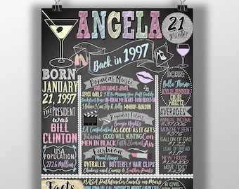 21st Birthday Party Decor Sign Ideas Modern Decoration 21 Years Old Gift BRDADL21