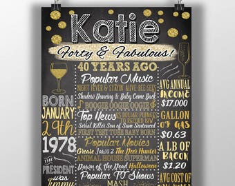 1978 Birthday Board 40 Years Old Gift 40th Party Decor Forty Back In History Facts Adult BRDADL78