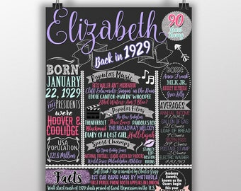 90 Years Ago Old 90th Birthday Gift For Women Born In 1929 Party Ideas Decor History Sign Back