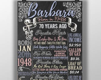 70th Birthday Board 70 Years Old Gift Idea 1948 Or Centerpiece Great Sign For A Party Born In