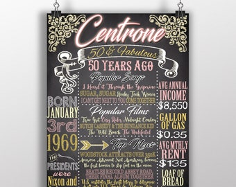 50th Birthday Board 50 Years Ago Gift 1969 Back In History Old Fifty Bday
