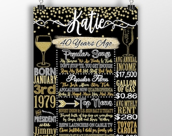 1979 Birthday Board 40 Years Old Gift 40th Party Decor Forty Back In History Facts Adult