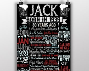 80th Birthday Gift 80 Years Old Birthay Party Decor 1939 Facts Ideas Ago Back In