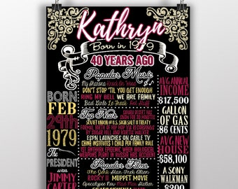 40th Birthday Board Back In 1979 40 Years Ago Gift For Her Ideas And Fabulous Decorations