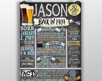 30th Birthday Guys Gift 1989 History Facts Sign Gold Party 30 Years Old Back In His Bday