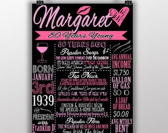 80th Birthday Board Gift 80 Years Old 1939 Sign For Party Gold Black