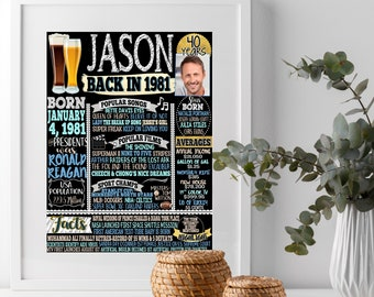 40th birthday board, back in 1981, what happened in 1981, gift for him, 40th birthday gift for him, 40 year old birthday party, 40th for men