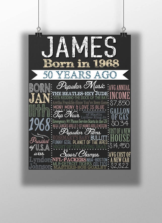 50th Birthday Board Gift For Him Back In 1968 50 Years Ago Sign