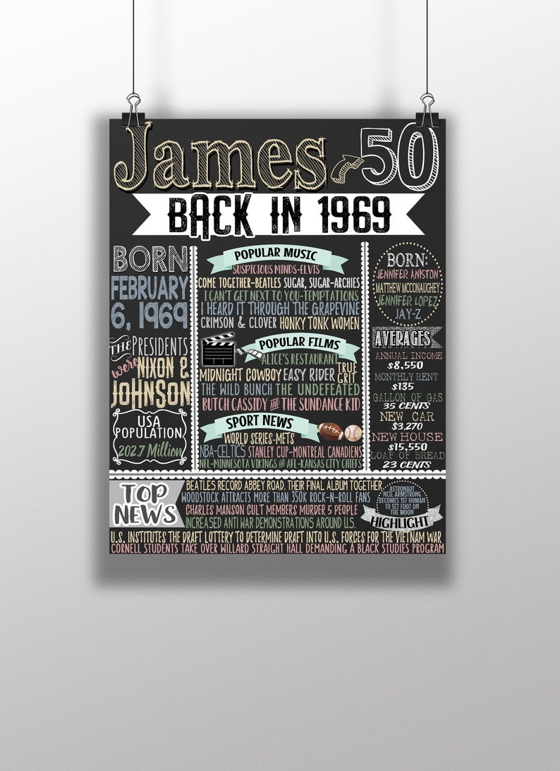 50th Birthday Gift For Him Bday Men Party Decor 1969 Board 50 Years Old Born In Ago