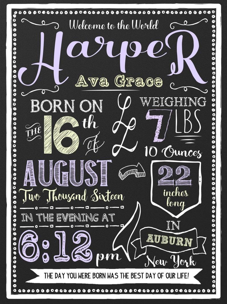 New baby girl announcement sign newborn photoshoot prop newborn chalkboard style sign layout BRHRDM01 babies stats sign chalkboard style