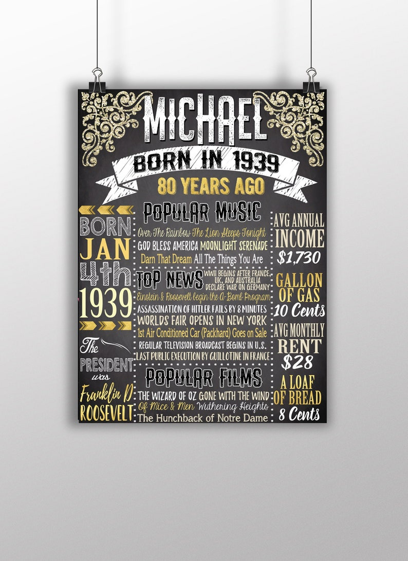80 Years Ago History Back In 1939 80th Birthday Gift For