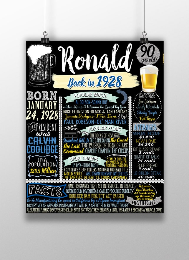 90th Birthday Gift For Him Party Ideas Theme 1928 History