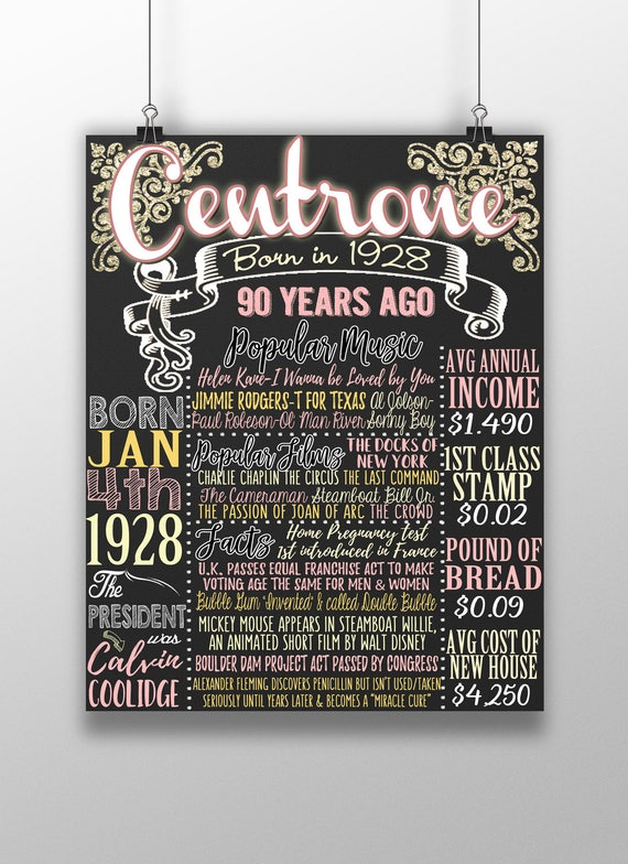 1928 Birthday Board Back In Facts History Of 90 Years Ago 90th Party Gift Old BRDADL28