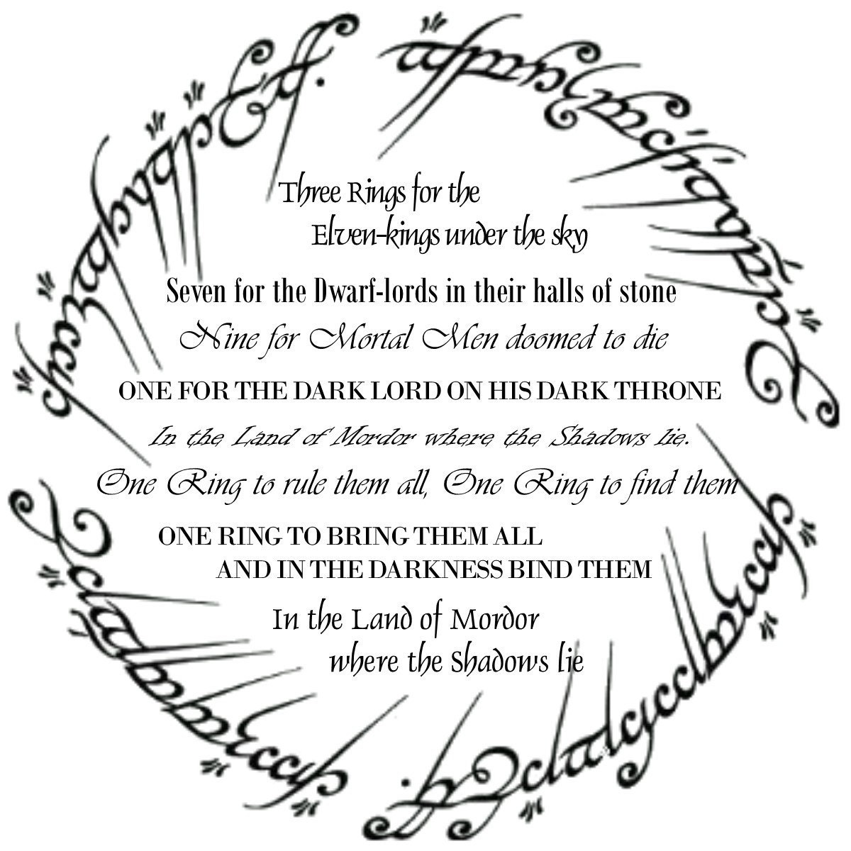 LOTR Wall Art The One Ring Poem Lord of the Rings / the
