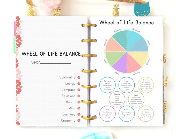 Wheel of life, made to fit Mini Happy Planner Inserts, self care planner Printable
