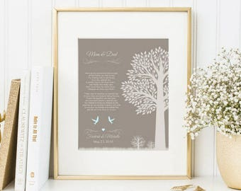 Wedding Gifts For Parents   Mother Of The Bride Gift From Bride   Mother Of The Groom Gift   Father Of The Groom Gift   Canvas Art - 43477K