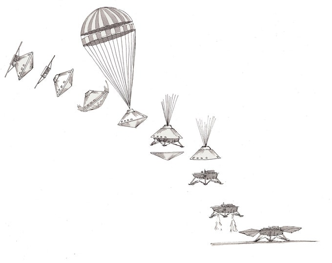 MARS INSIGHT LANDING - Pen and Ink, Art Print, Drawing, Space Exploration, nasa, Lander, Science, Technology, Martian, Drawn There