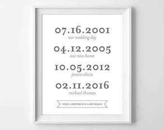 Special Dates Print, What a Difference a Day Makes, Important Dates Print, Gift Ideas, Anniversary Gift, Wedding Gift, Digital Download