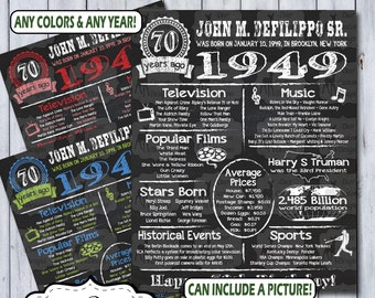 Flashback 70 Years Ago Born in 1949 Digital Printable File - AUSTRALIAN EDITION 70th Birthday Gift 1949 Poster Sign