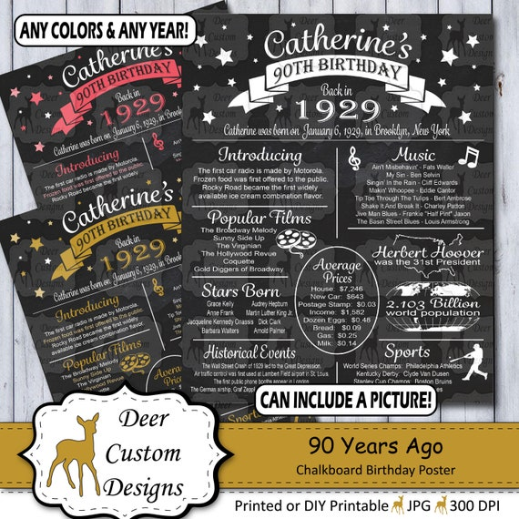 Floral 90th Birthday Poster 90th Birthday Chalkboard 1929 90th Birthday Gifts for women