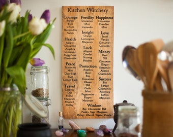 Kitchen Witchery | List of herbs and their meanings | Hand painted wood sign | Kitchen magick | Witchy kitchen decor